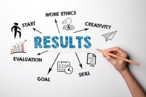Evaluate an Essay for Presentation 1